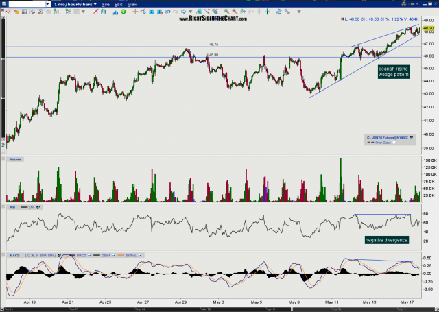 CL 60-minute May 17th