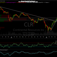 CLR daily May 13th