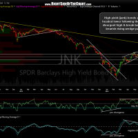 JNK daily June 17th