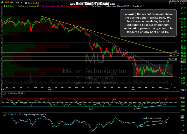 MU daily June 7th