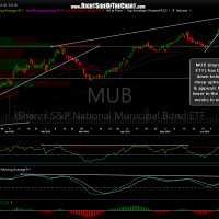 MUB daily June 20th