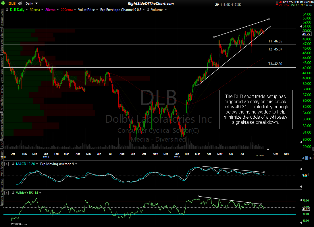 DLB daily Aug 30th