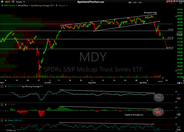MDY 60-minute Sept 13th