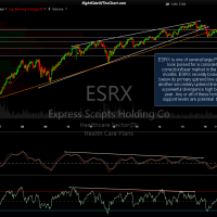ESRX 6-day period 11-yr Oct 4th