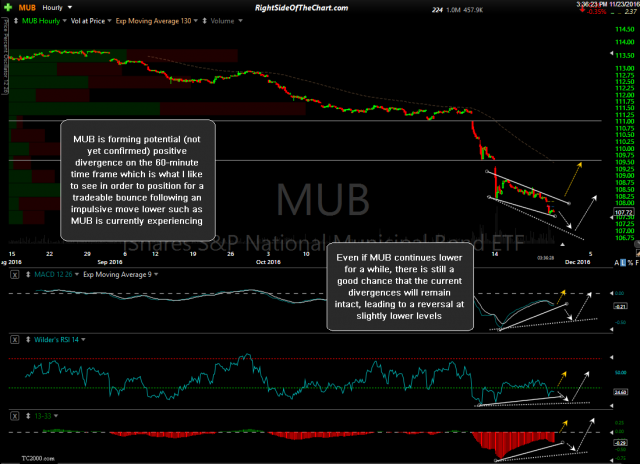 MUB 60-minute Nov 23rd