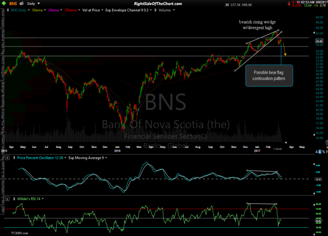 BNS daily March 8th