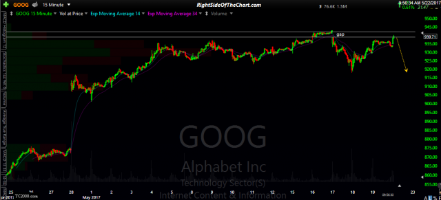 GOOG 15-min May 22nd