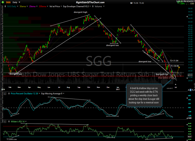 SGG daily June 24th