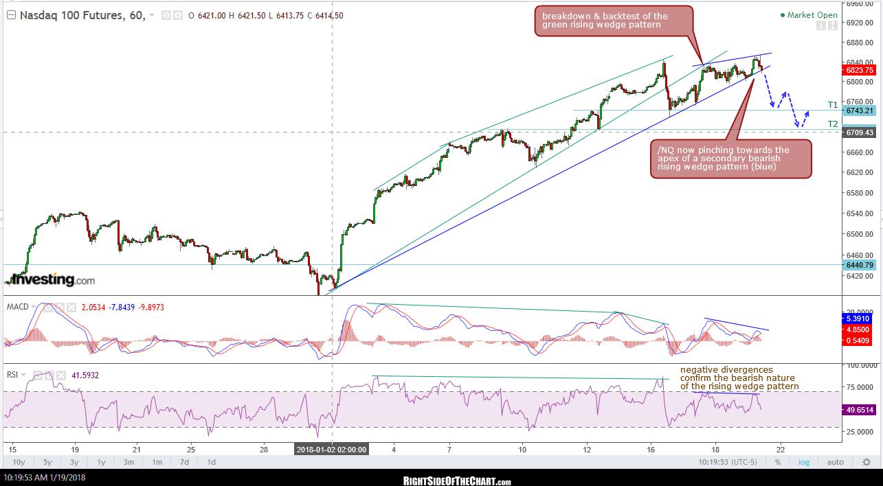 Stock Market Investment App