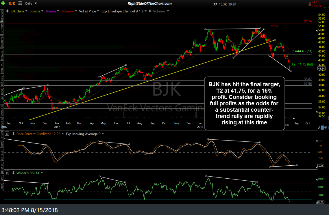 BJK daily Aug 15th