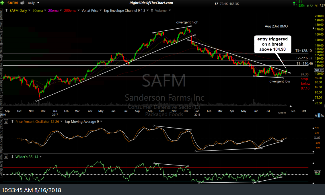 SAFM daily Aug 16th