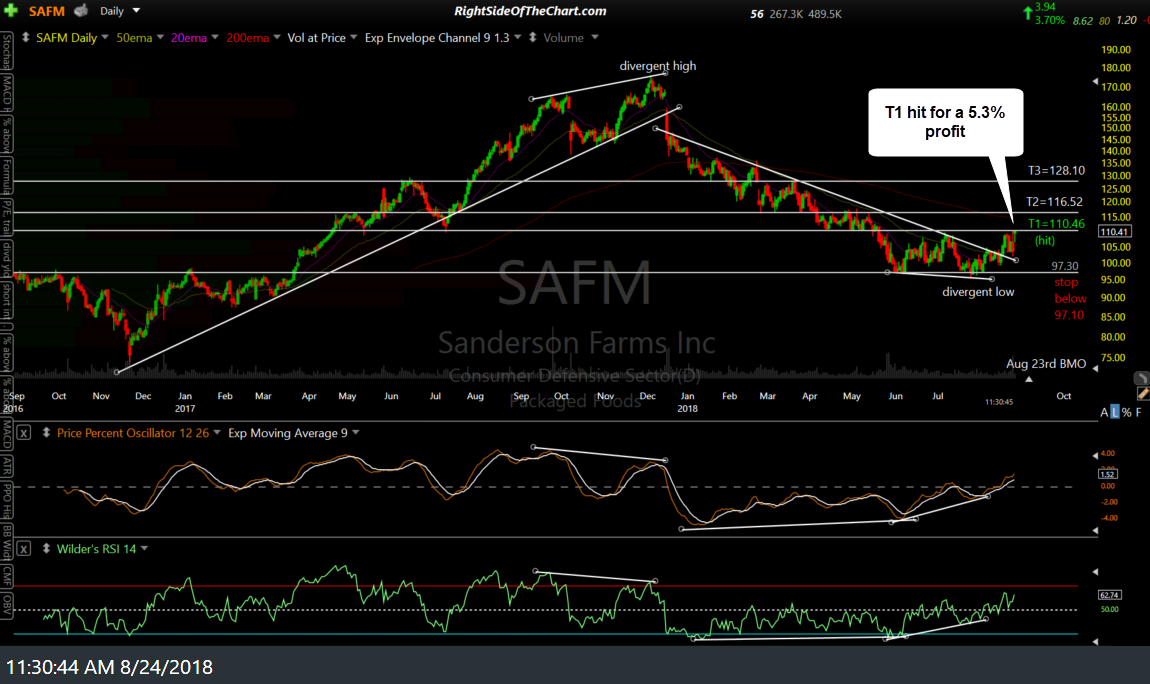 SAFM daily Aug 24th