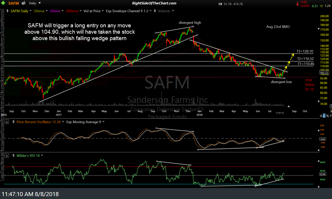 SAFM daily Aug 8th