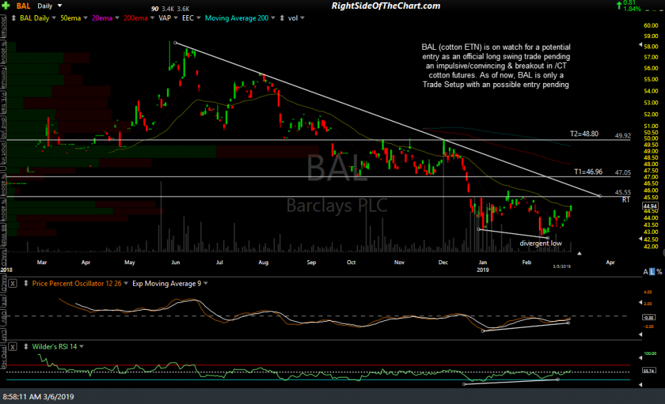 BAL daily March 5th close