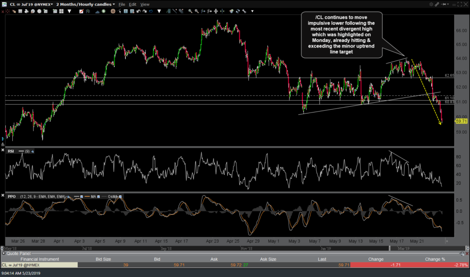 CL 60-min 2 May 23rd
