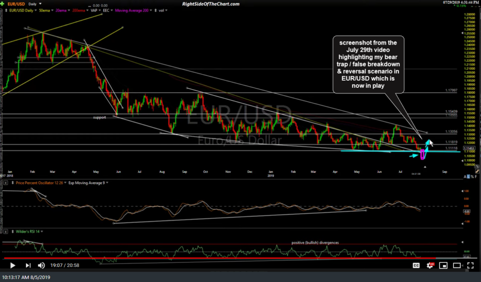 EUR-USD July 29th screenshot