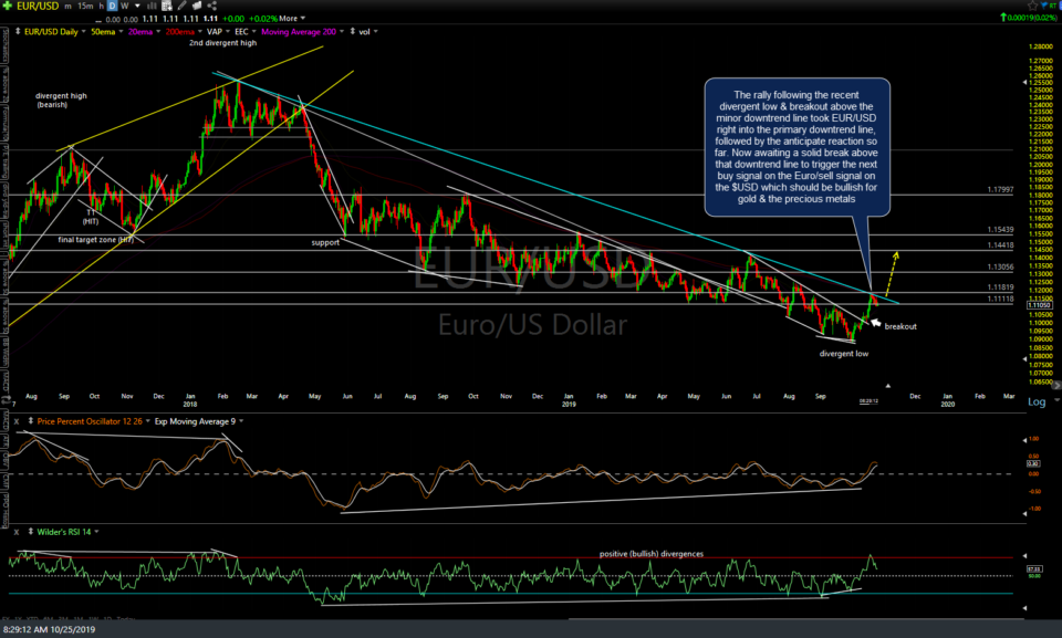 EUR-USD daily Oct 24th close
