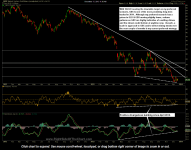 Gold Approaching Key Long-Term Support