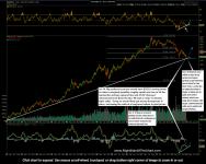 Time to Start Buying Gold